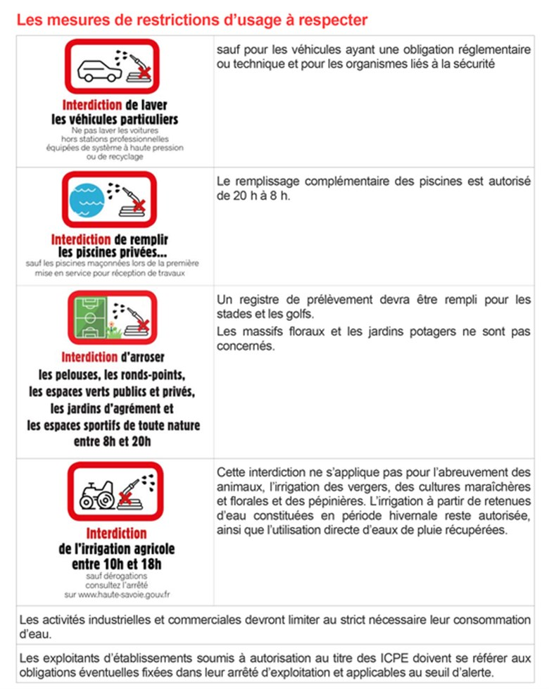 afiche-restriction-eau-alerte_imagelarge