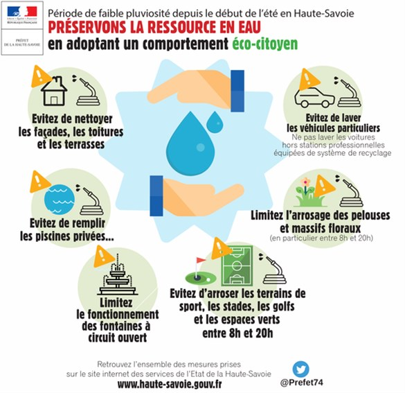 afiche-restriction-eau-vigilance_imagelarge