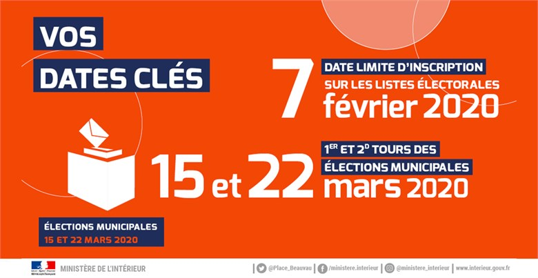 elections-municipales